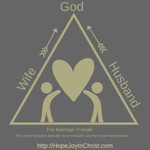 The Marriage Triangle: Husband + Wife + God = Abundantly Fruitful Marriage